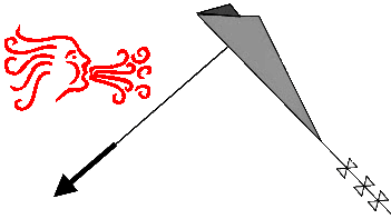 [ img - kite-stability.png ]