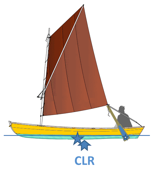[ img - dinghy-CLRF.png