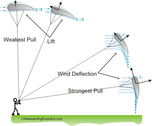 [ img - Kite_vertical_view.jpg ]