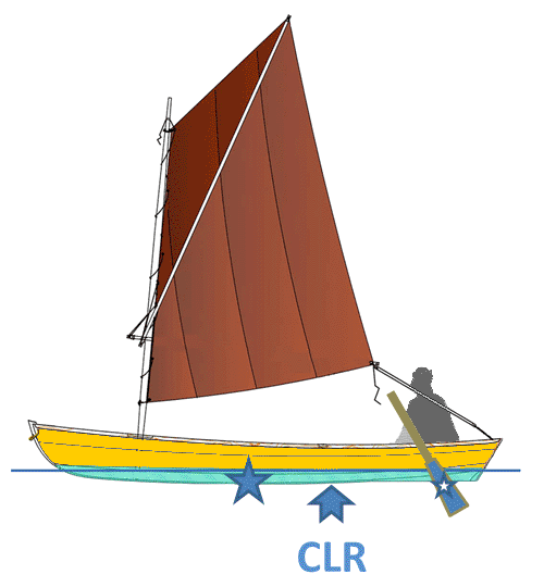 [ img - dinghy-CLRA.png ]